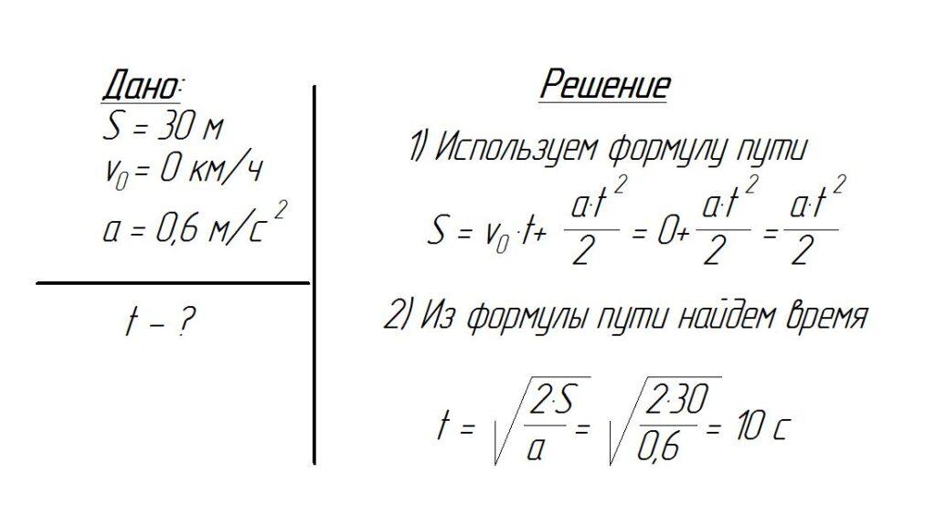 Грузовик трогается с места с ускорением 0,6 м/с2. За какое время он пройдет путь в 30 м?Решение задачи.