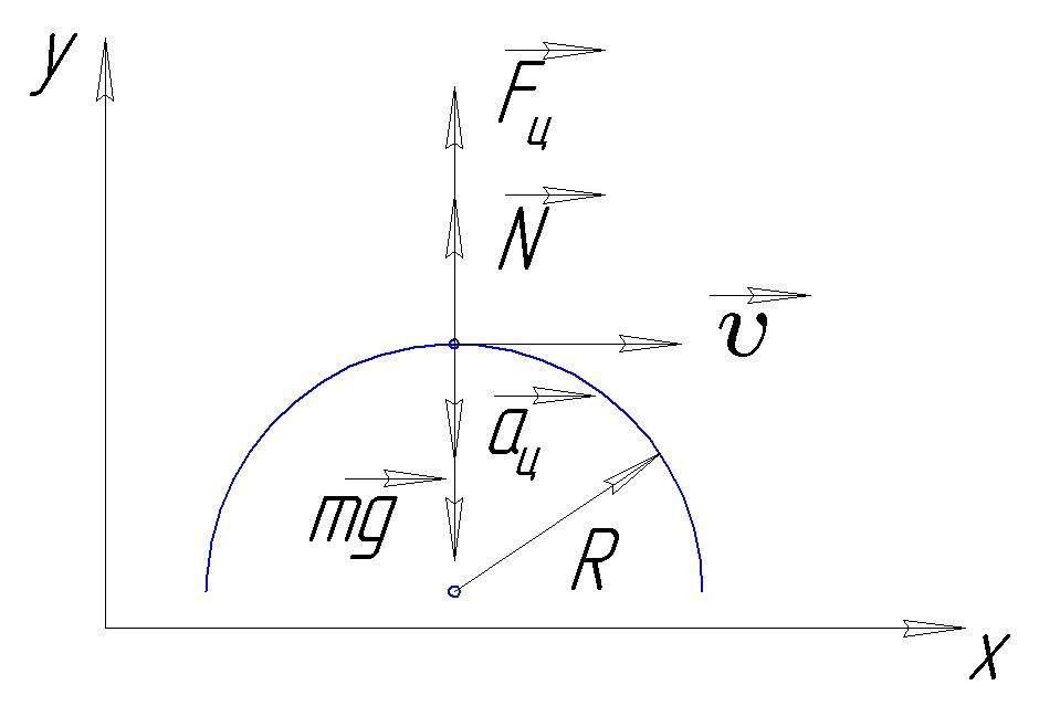Физика ЕГЭ 2021 Демоверсия Решение задания 5