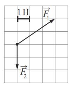 Физика ЕГЭ 2021 Демоверсия Решение задания 2